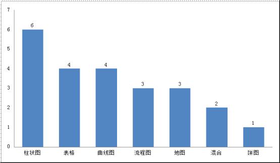 雅思大解密:2014年上半年雅思考情分析报告