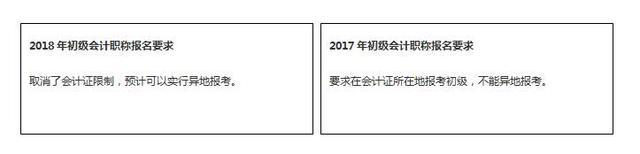 鸿运国际备用网址_你不得不知道的2018年初级会计职称鸿运国际pt游戏5大变化