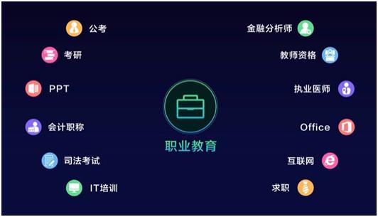 教育部发布2017中国互联网学习白皮书 职业教育信息化发展加速