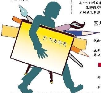广西艺考办法出炉 区外高校在广西统一设考点