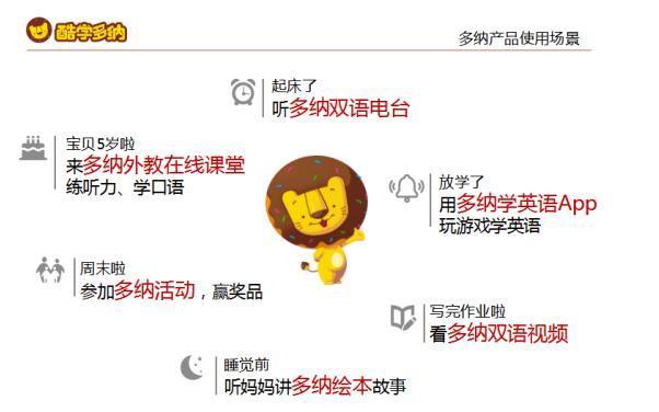 新东方多纳陈婉青:儿童教育IP打造 三大要点不可或缺