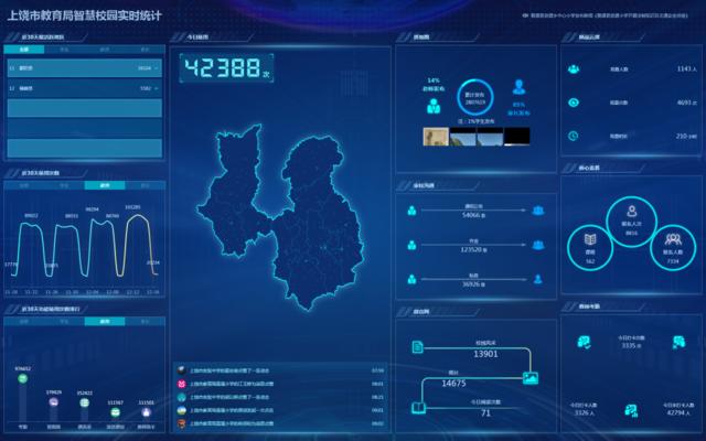 任友群展示腾讯智慧校园统计大屏 两图纵览上饶市教育全况