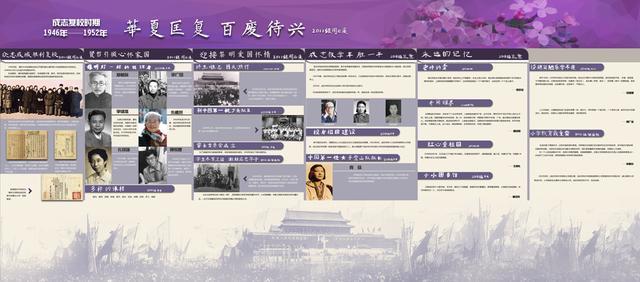 成志复校时期(1946-1952)华夏匡复 自强不息