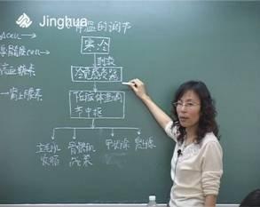 """2010年高考考后""""7日谈""""名师简介"""