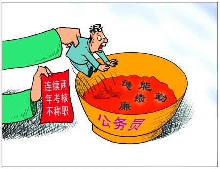 重庆规定公务员连续两年考核不称职将被辞退