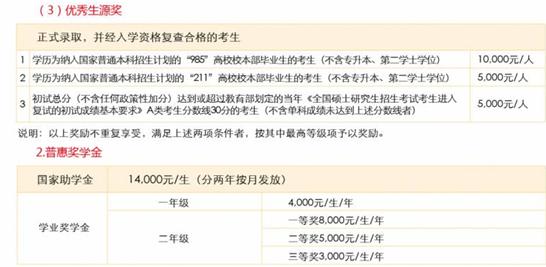 北方工业大学2017年工商硕士招生简章