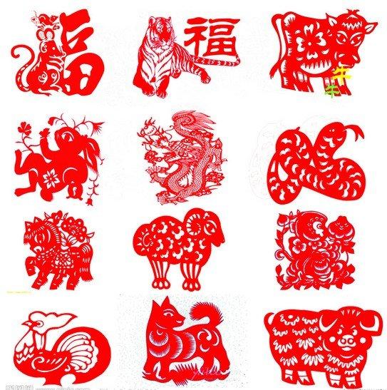 中国民俗英语翻译和十二生肖有关的习惯用语