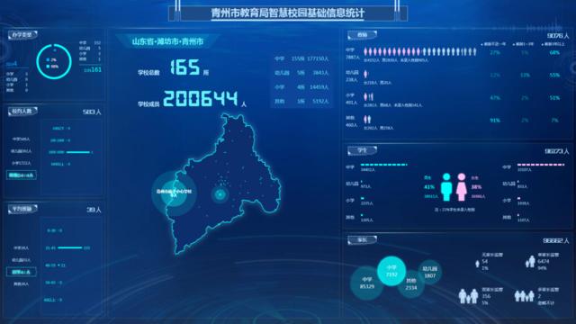 青州迸发智慧校园星火 大数据引领古州教育新征程