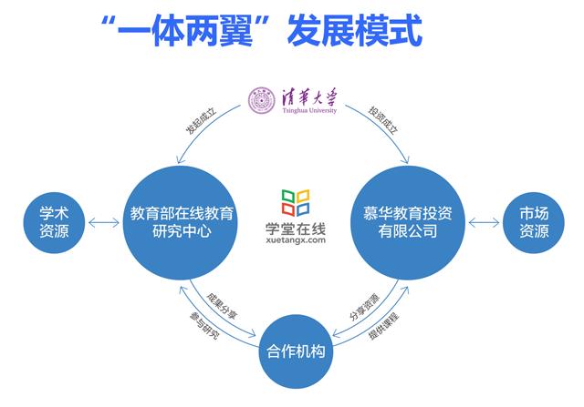 慕华成志:在互联网+背景下发展公平优质教育