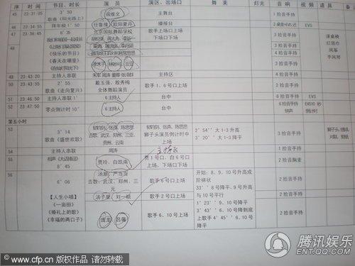 2010央视春晚最终节目单出炉 小虎队22点前登场