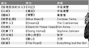 王菲不会加盟金牌大风 《传奇》之后还有新歌