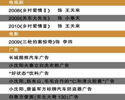 小沈阳年创收过亿 商演出场费飙升至80万元
