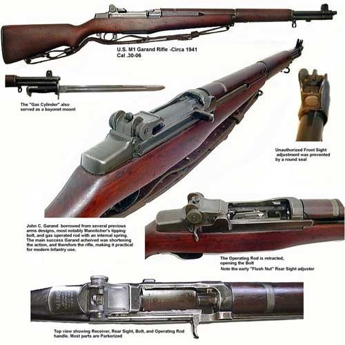 m1加兰德步枪
