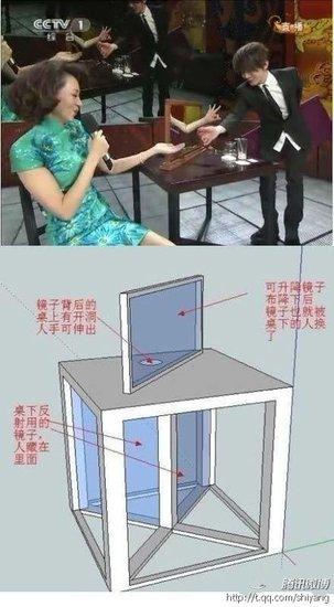 """刘谦魔术瞬间解密 镜中""""无影手""""被批似恐怖片"""