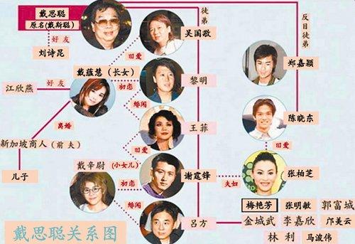 香港巨星之父戴思聪昨晨病逝 培养诸多大牌明星