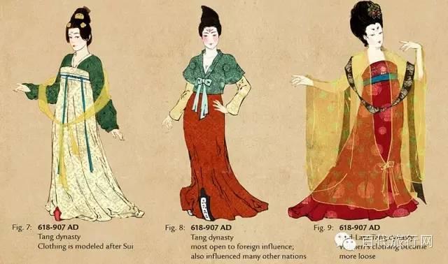"""三音鼓谱子-""""衫""""是唐代女性日常穿用的长袖上衣,式样为窄袖短身.唐代各种文"""