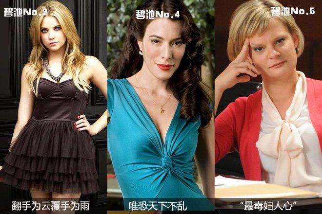《美少女的谎言》Hanna、《嗜血法医》Lila、《傲骨贤妻》Patti