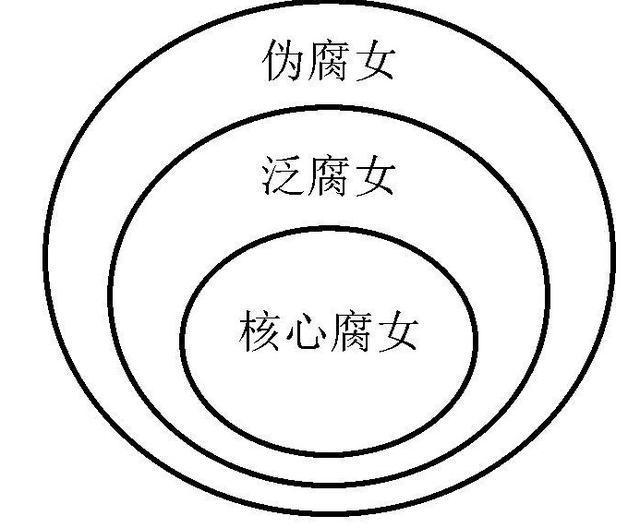 """从上瘾到""""胡霍"""":深度科普无处不在的腐文化"""