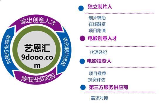 艺恩中国文娱产业年会 核心对话深挖产业变局