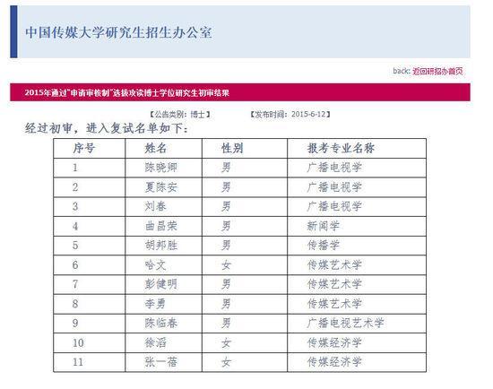 哈文等攻读中国传媒大学博士 已过初审进入复试