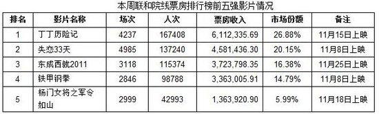 上海市场分析:贺岁前夜——台前幕后激流涌动