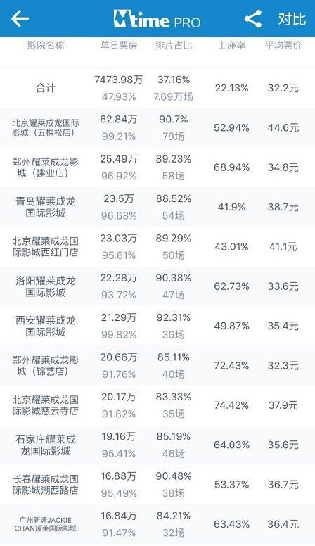 怒怼万达暗讽叶宁 冯小刚才是最负责任的投资人