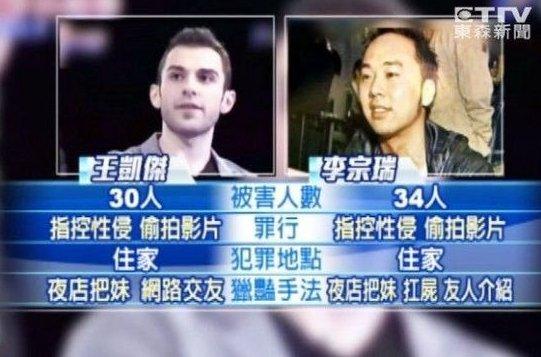 台媒曝王凯杰被称翻版李宗瑞 不雅视频遭外泄