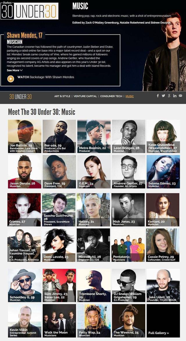 邓紫棋登《福布斯》排行榜 成亚洲唯一歌手上榜