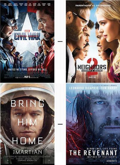 好莱坞电影海报越来越像 缺乏创新还是限制太多