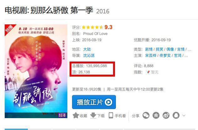 《别那么骄傲》播放量破亿 芒果娱乐成IP推手