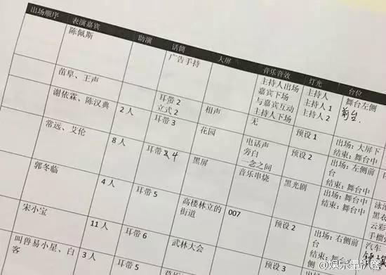 网曝《喜剧人3》陈佩斯主持 工作人员:没听说