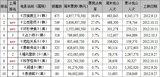 《双面君王》韩国票房五连冠 《危险关系》获赞