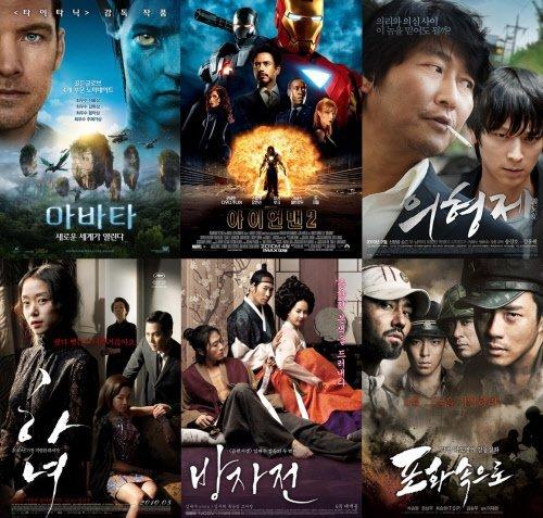 韩票房排行 本土电影《义兄弟》仅次《阿凡达》