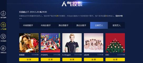 QQ音乐年度盛典三天投票破千万 权志龙力压EXO