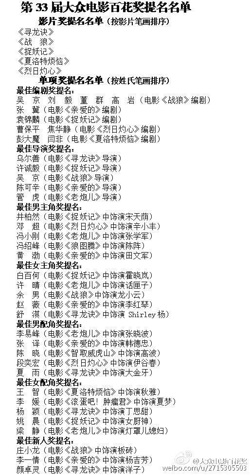 陈晓凭《智取威虎山》提名百花奖最佳男配角