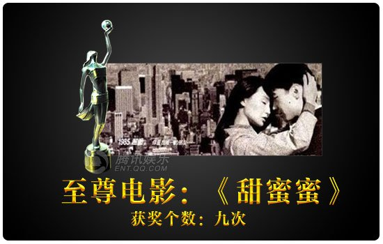 """英雄本色——香港电影金像奖""""金名单"""""""