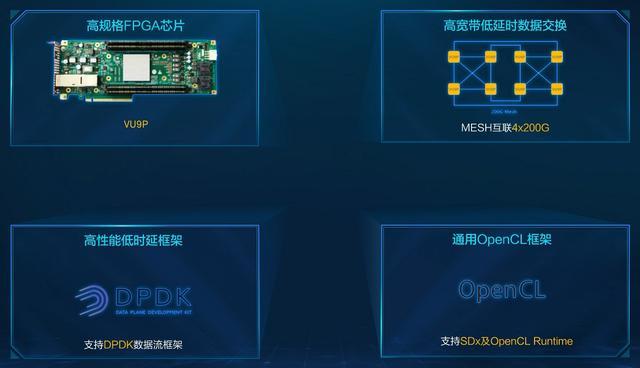华为云开启高性能、低门槛FPGA开发新时代