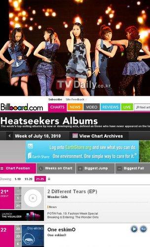 Wonder Girls再登Billboard榜 新单曲热度不减