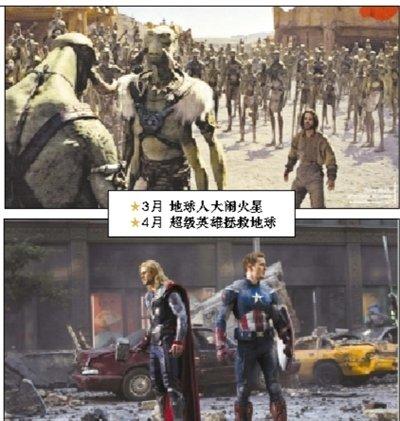 迪士尼《异星战场》一刀未剪 3月16日内地上映