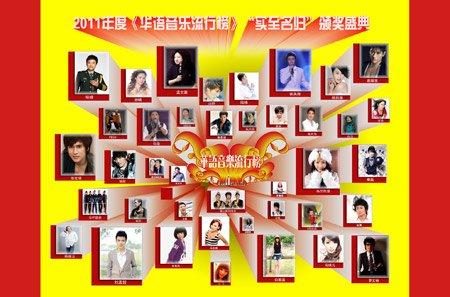 华语音乐流行颁奖盛典 咏峰刘孟哲张英席将出席