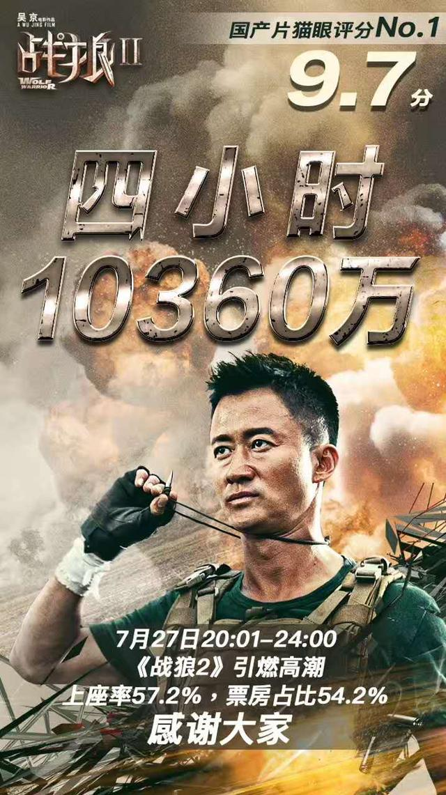 双强入场!《建军大业》首日票房超4000万