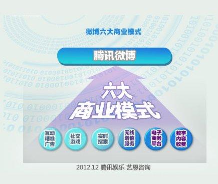2012年度最具影响力微博人物指数 何炅杨幂当