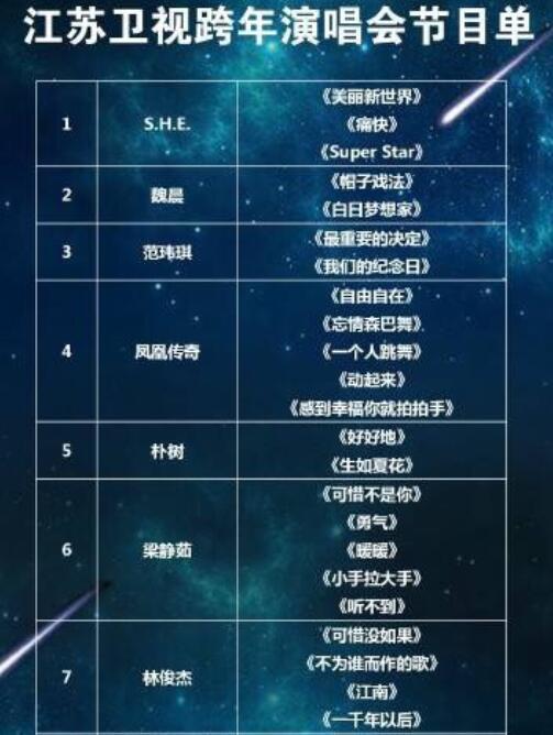 江苏卫视节目表_2016江苏卫视跨年演唱会最全节目单以及明星嘉宾