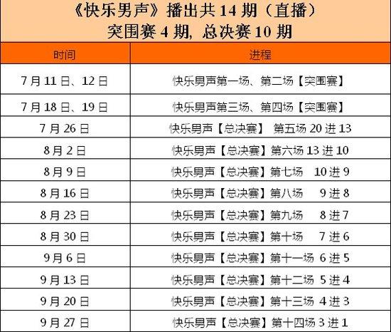 2013湖南卫视快乐男声总决赛赛程安排表高清图片
