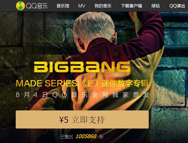 BIGBANG数字专辑【E】再破100万 QQ音乐榜夺冠