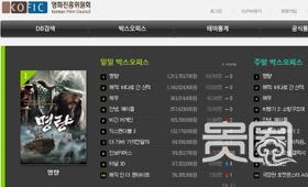 调查韩国电影-产业篇:制作费票房全部公开透明