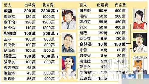传无线人才流失严重 邓萃雯:离开过才觉TVB好