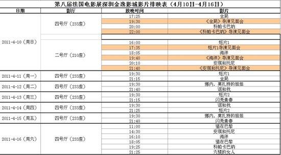 2011法国影展排片表(全国排期)