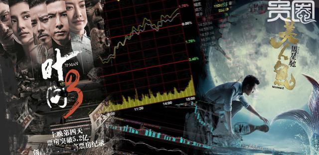 投房产的、玩股市的都杀进了影视圈