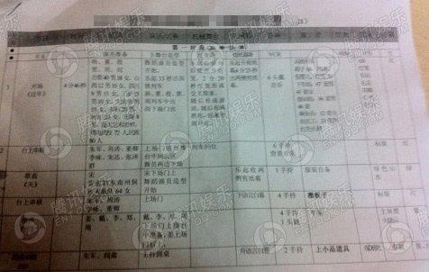 腾讯娱乐记者拿到的兔年春晚节目单